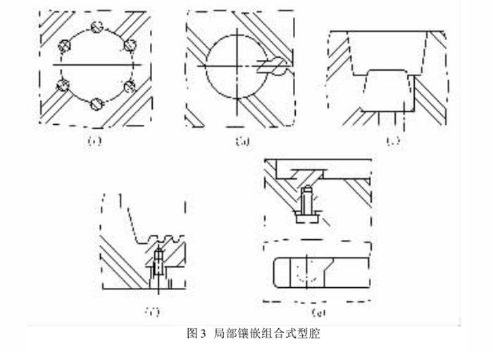 注塑模具局部镶嵌组合式型腔图