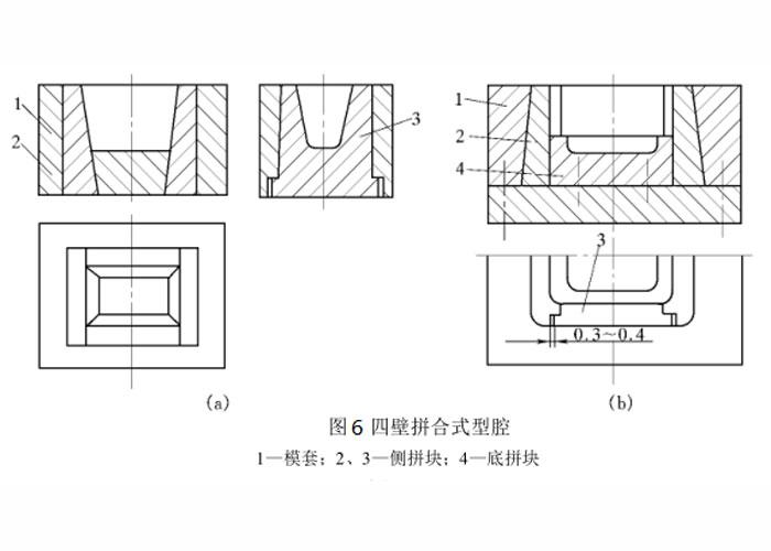 注塑模具四壁拼合式型腔图