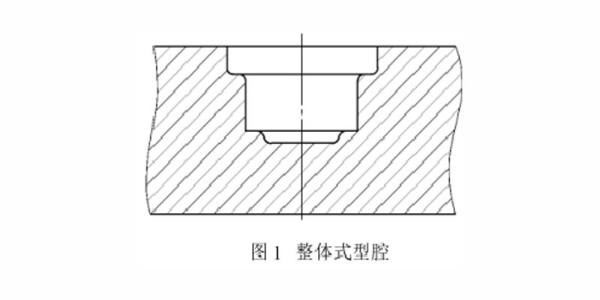 注塑模具成形零部件结构设计之型腔的结构设计