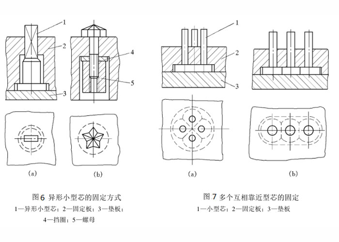 塑胶模具小型芯结构图