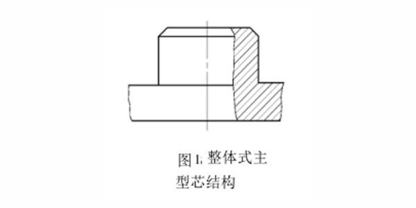 塑胶模具成形零部件型芯结构设计的方法及注意事项