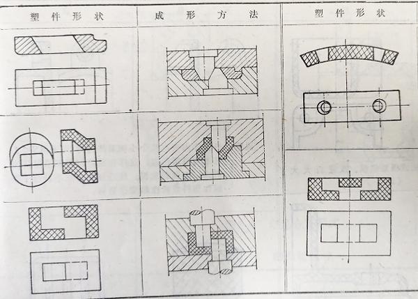 塑料模具注塑装配孔设计实例
