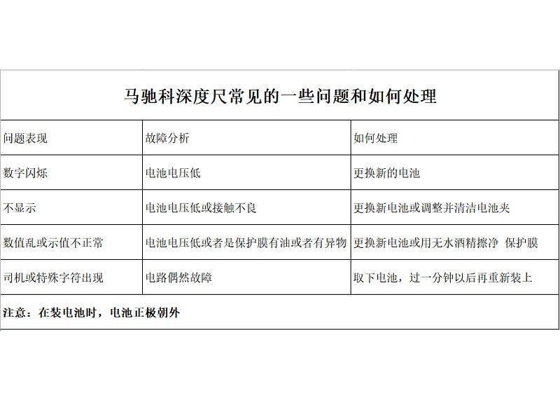 东莞市美容仪器厂家深度尺常见问题