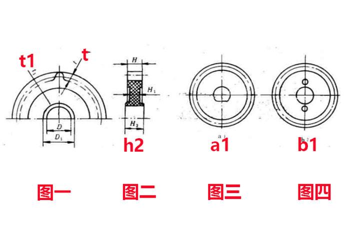 东莞市马驰科-模具设计与制造-齿轮的辐板和轮毂设计
