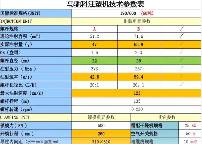 东莞市小家电代加工机器参数表