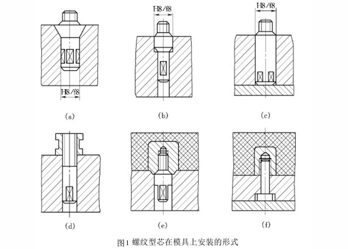 模具设计螺纹型芯图