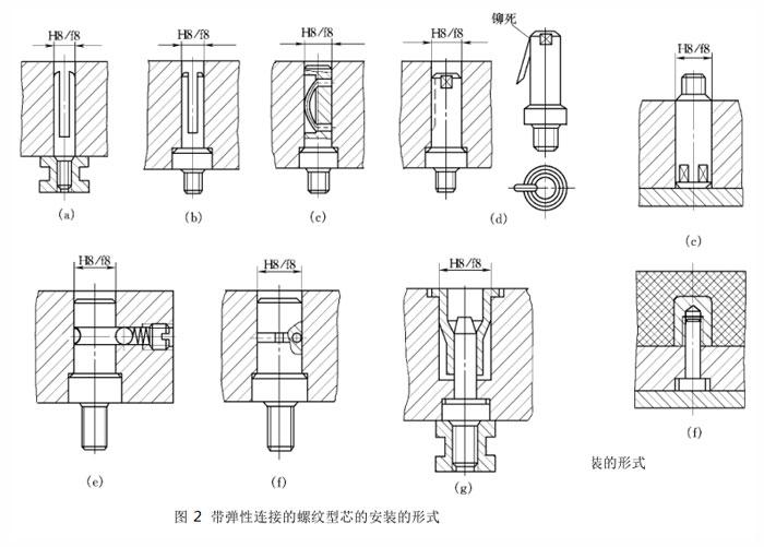 模具设计螺纹型芯安装图