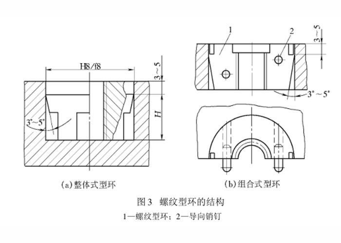 模具设计螺纹型环结构图