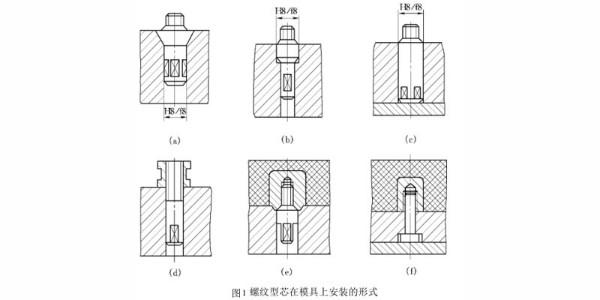 成形零部件结构模具设计之螺纹型芯和螺纹型环结构设计