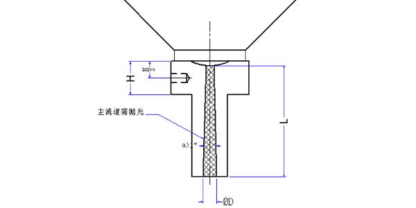 注塑成型技术—大水口设计技术
