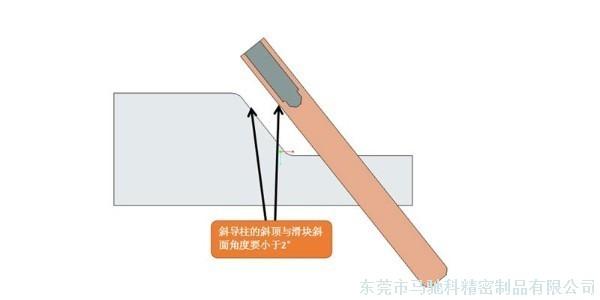 包胶模具厂的斜销滑块式抽芯机构损坏,是什么原因导致的?