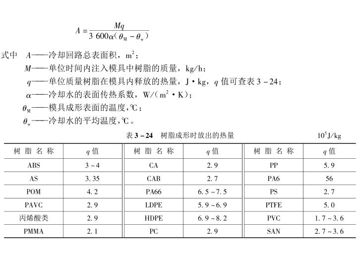 东莞市马驰科模具设计与制造冷却回路